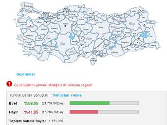 "AKP fire verdi, BDP'liler ""evet"" dedi"